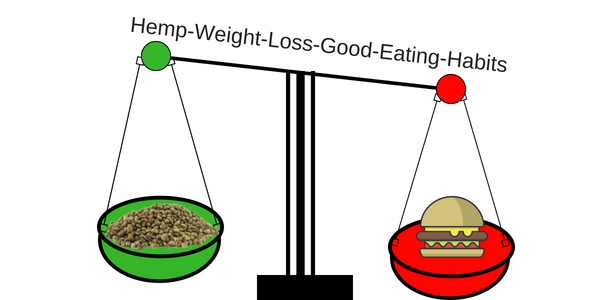 Hemp-Weight-Loss-Good-Eating-Habits